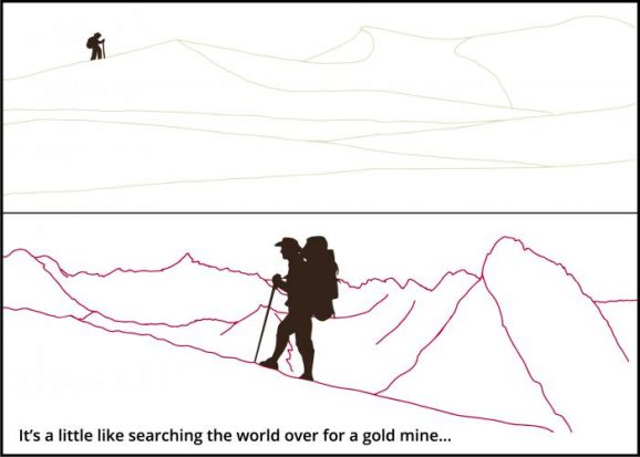 Searching for a gold mine